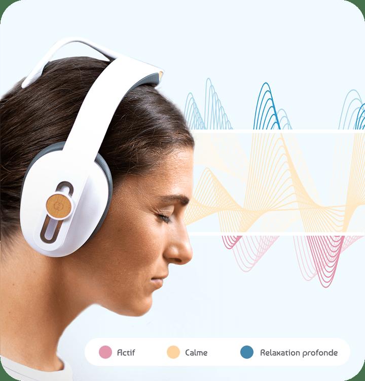 Un coaching sonore en temps réel